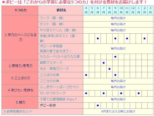 sho2-table