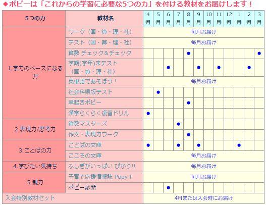 sho4-table