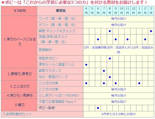 sho5-table
