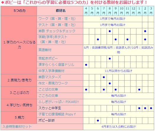 sho6-table
